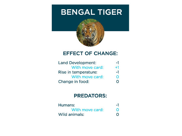 Bengal Tiger Card, Front